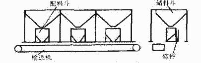 混凝土配料机皮带输送机结构