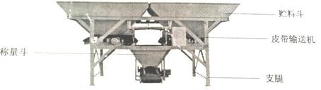 混凝土配料机结构图