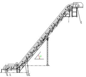 皮带输送机提高混凝土配料机产量